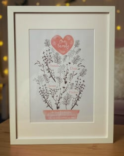 Image of Family Plant Pot A3 Frame